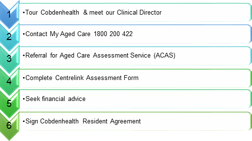 Cobden Health - Residential Care